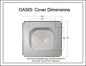Covana Oasis dimensions
